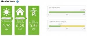 Aktueller Status der PV-Anlage von Naturstrom. Sebastian Hahn berichtet über seine Erfahrungen.